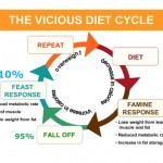 menahan lapar - diet